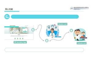 patients and doctors connect via bp secretary app